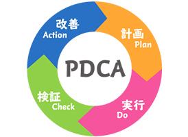 メリット3 収集したデータをもとにPDCAサイクルを実施