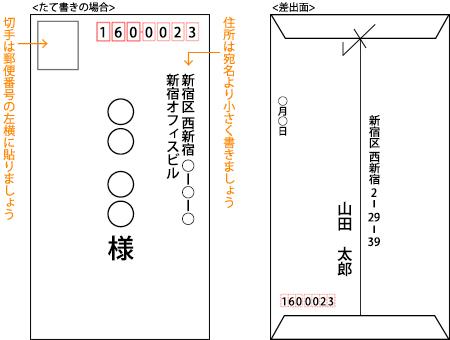 和封筒の宛名の書き方(表面)例