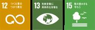 FSC認証紙の採用で達成できるSDGs目標: 12.つくる責任、つかう責任 13.気候変動に具体的な対策を 15.陸の豊かさも守ろう