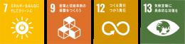 100%再エネで達成できるSDGs目標: 7.エネルギーをみんなに そしてクリーンに 9.産業と技術革新の基盤をつくろう 12.つくる責任 つかう責任 13.気候変動に具体的な対策を